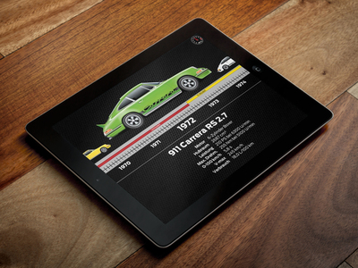 50 years of Porsche 911 – Unqiue anniversary app for a unique car